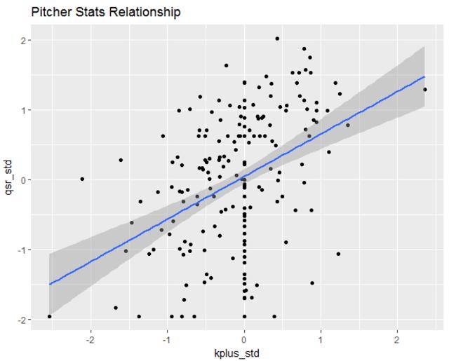 pitcher_metric